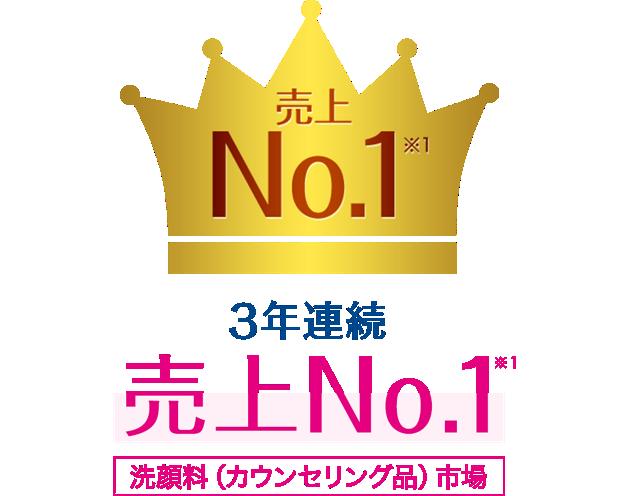 3年連続売上No.1 (洗顔料(カウンセリング品)市場)