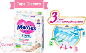 Tape Diapers Current 3 layer air-through system