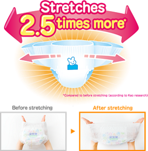 Stretches 2.5 times more*! *Compared to before stretching (according to Kao research)