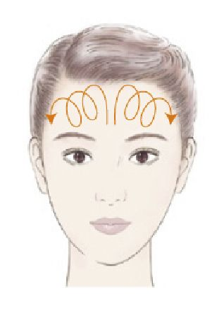 Self Facial Massage | Kanebo Cosmetics