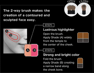 The 2-way brush makes creation of a contoured and sculpted face easy. STEP1 Lustrous highlighter Open the brush. Apply Shade (A) widely from the temple to the center of the cheek. STEP2 Strong and bright color  Fold the brush.  Apply Shade (B) creating  a narrow band along the cheek bone.