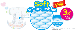 Soft air-in-cushion 3x air volume