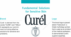 Fundamental Solutions for Sensitive Skin Curél