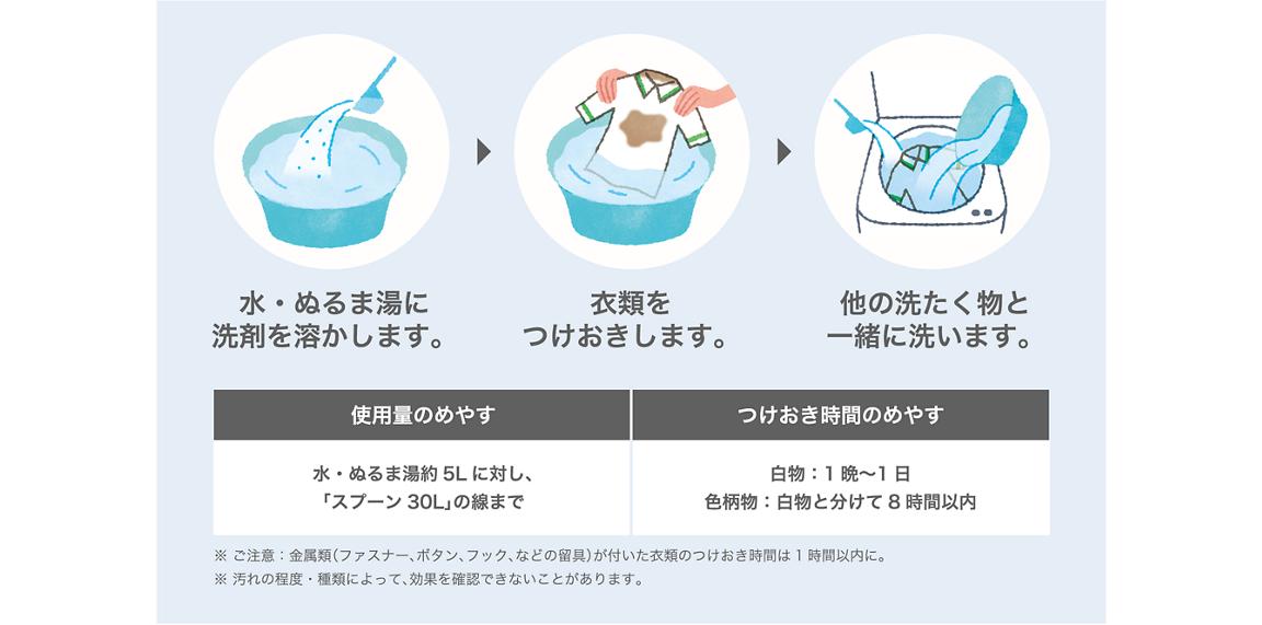 水・ぬるま湯に洗剤を溶かします。衣類をつけおきします。他の洗たく物と一緒に洗います。