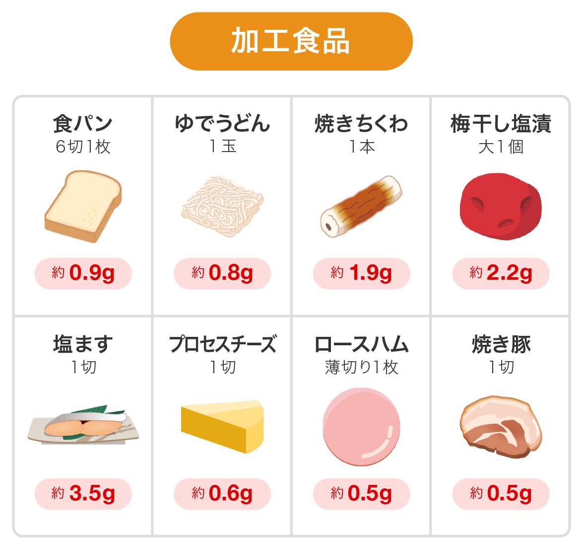 血圧 下げる に は 血圧を確実に下げる食事、減塩は無意味!?