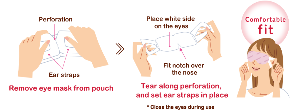 Perforation Ear straps Remove eye mask from pouch. Place white side  on the eyes Fit notch over  the nose Tear along perforation, and set ear straps in place. * Close the eyes during use