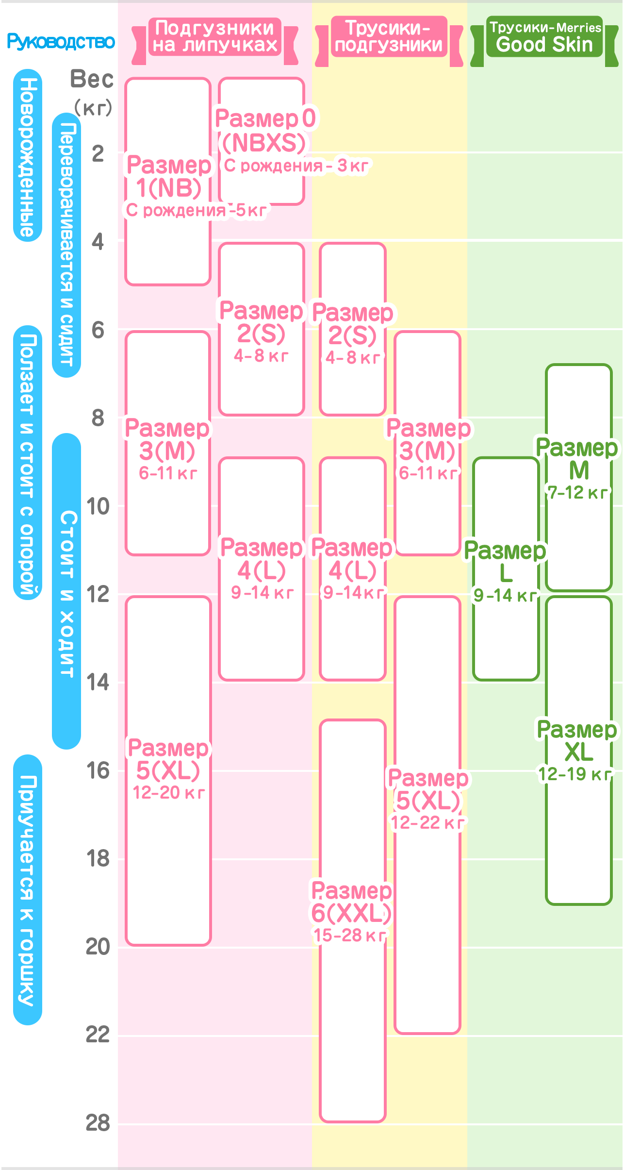 a67110a4a1e56 Кроме того, у разных детей разные частота и объем мочеиспускания, так что  выбирайте размер подгузника, тщательно сопоставив все эти факторы.