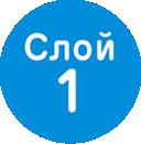Слой 1
